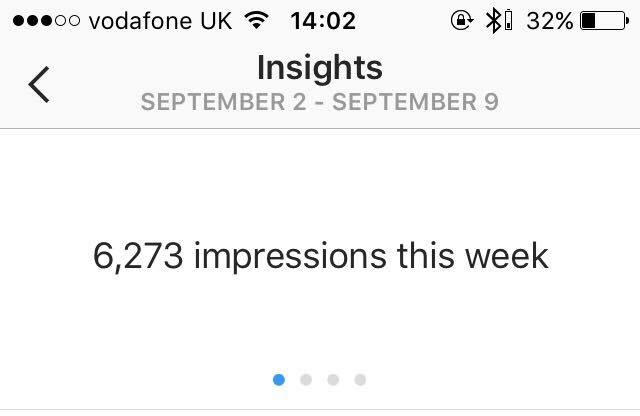 Impressions made in Instagram Insights